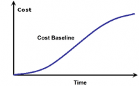 CostBaseline